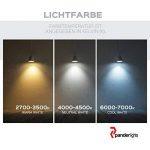 panderlights Lot de 5Set Ampoule LED Lampe 1W 80LM (remplace env. 10W) Blanc chaud–SMD LED GU10–Angle d'éclairage 120° de la marque PanderLights image 4 produit