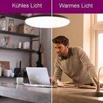 Philips Hue Kit de Démarrage White And Ambiance avec 2XE27 9,5W [Pont et Interrupteur avec Variateur Inclus] - Fonctionne avec Alexa de la marque Philips Lighting image 2 produit