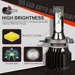Racbox H49003HB2LED de voiture ampoules de phare kit de conversion haute basse Faisceau Auto Conduite lampe haute puissance faciles à halogène Xenon 6000K Diamant Blanc de la marque Racbox image 1 produit