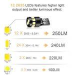 remplacement ampoule xénon TOP 6 image 2 produit