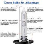 remplacement ampoule xénon TOP 7 image 3 produit