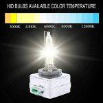 remplacement ampoule xénon TOP 8 image 1 produit