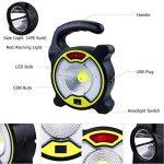Renfox La Lampe-Torche portative de Lanterne de LED Clignote puissante et est réglable. pour l'intérieur et l'extérieur, Camping, Travail, Excursion, Lampe de Secours, pêche de la marque Renfox image 1 produit