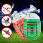 Risingmed Lampe Anti Insectes ou Moustiques Mouches Électrique Sur Prise - Mini LED pratique de la marque Risingmed image 1 produit