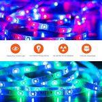 SENDIS Ruban LED Etanche 5M 3528 RGB Multicolore SMD 300 LED Bande Flexible Lumineux Strip Light + Télécommande à infrarouge 24 touches + Alimentation 2A 12V de la marque SENDIS image 2 produit