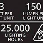 Smartlight 7000.004 Lampe LED Blanc 2,2 W de la marque Smartlight image 3 produit