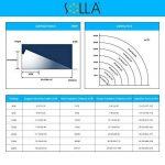 SOLLA Projecteur LED 300W, IP66 Imperméable, 24000LM, Eclairage Extérieur LED, Equivalent à Ampoule Halogène 1600W, 3000K Blanc Chaud, Eclairage de Sécurité de la marque SOLLA image 4 produit