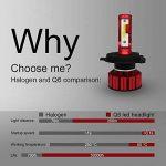 TFENG LED Phare 2PACS Phare H4 400W 48000LM COB Kit Haute/Basse Poutres Avant Lumière de la marque TFENG image 2 produit