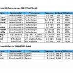 TorchLED-biSH 0,5 w-lED à économie d'énergie-ampoule de rechange pour lampe de poche mINI mAGLITE 2xAAA ou 2 piles aA/1–3 v de la marque Systart GmbH image 2 produit