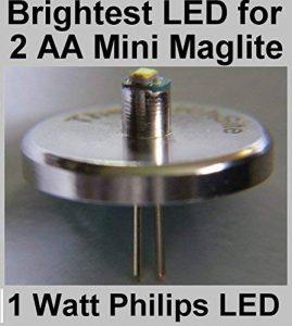 TTS-2AA CREE Mini Maglite Torche lampe de poche éclairage Flash Focussable 1 Watt LED Mise à niveau Ampoule de la marque The Torch Site image 0 produit
