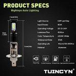 TUINCYN - Feu de brouillard LED H1 pour voitures - Puces CSP, 1600 lm, 6500 °K, blanc froid, 80 W, feux de jour de la marque TUINCYN image 1 produit