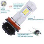 TUINCYN Xenon H11H8DRL Ampoule de Brouillard de Remplacement 2835 Extrêmement Lumineux LED Voiture Conduite Feux de Jour 10.5W DC 12V Blanc de la marque TUINCYN image 3 produit