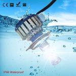 Universel Ampoule de phare menée par moto 40W- Win Power- Kit phare de H6/ S2/ BA20D/ P15D25-1/ H4 LED Hi / Lo Faisceau - 6000k 3600Lm Xenon blanc Super lumineux lampe de remplacement halogène -1 pièce de la marque Winpower image 4 produit
