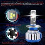 Universel Ampoule de phare menée par moto 40W- Win Power- Kit phare de H6/ S2/ BA20D/ P15D25-1/ H4 LED Hi / Lo Faisceau - 6000k 3600Lm Xenon blanc Super lumineux lampe de remplacement halogène -1 pièce de la marque Winpower image 2 produit