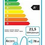 Votre meilleur comparatif pour : Ampoule basse conso TOP 12 image 1 produit