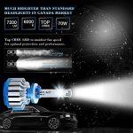 Win Power 880/881 Cree LED Éclairage Avant Kit de conversion tout-en-un Blanc froid 7,200 lm 70 W 6 000 K 2 ampoules de la marque Winpower image 1 produit