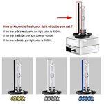Win Power D1S D1R Ampoule Xénon HID Lampe de Rechange pour 12V 35W Voiture Phare Avant 4300K 6000K 8000K, lot de 2 de la marque Winpower image 3 produit