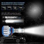 Win Power H11 H8 H9 Cree LED Phare Ampoules Éclairage Avant Kit de Conversion Tout-en-un Blanc Froid 6000K 7200Lm 70W 2 Pièces de la marque Winpower image 1 produit