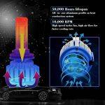 Win Power H11 H8 H9 Cree LED Phare Ampoules Éclairage Avant Kit de Conversion Tout-en-un Blanc Froid 6000K 7200Lm 70W 2 Pièces de la marque Winpower image 3 produit