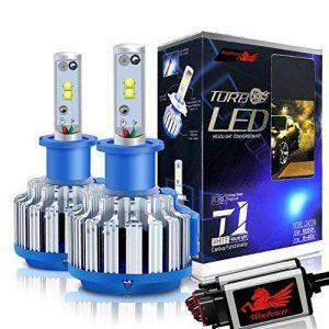 Win Power H3 Cree LED Éclairage Avant Kit de conversion tout-en-un Blanc froid 7,200 lm 70 W 6 000 K 2 ampoules de la marque Winpower image 0 produit
