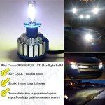 Win Power H3 Cree LED Éclairage Avant Kit de conversion tout-en-un Blanc froid 7,200 lm 70 W 6 000 K 2 ampoules de la marque Winpower image 4 produit