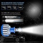 Win Power H3 Cree LED Éclairage Avant Kit de conversion tout-en-un Blanc froid 7,200 lm 70 W 6 000 K 2 ampoules de la marque Winpower image 1 produit