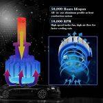 Win Power H3 Cree LED Éclairage Avant Kit de conversion tout-en-un Blanc froid 7,200 lm 70 W 6 000 K 2 ampoules de la marque Winpower image 3 produit