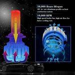Win Power H7 Cree LED Éclairage Avant Kit de conversion tout-en-un Blanc froid 7,200 lm 70 W 6 000 K 2 ampoules de la marque Winpower image 3 produit