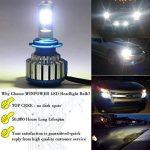 Win Power H7 Cree LED Éclairage Avant Kit de conversion tout-en-un Blanc froid 7,200 lm 70 W 6 000 K 2 ampoules de la marque Winpower image 4 produit