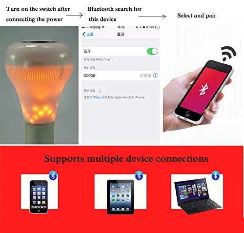 Wifi 2019 Pour Notre Haut DeAmpoule Parleur Comparatif wkN08nPXO